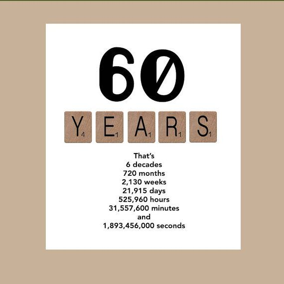 60th Birthday Card Milestone The Big 60 1959 Party Years Dad In 2019