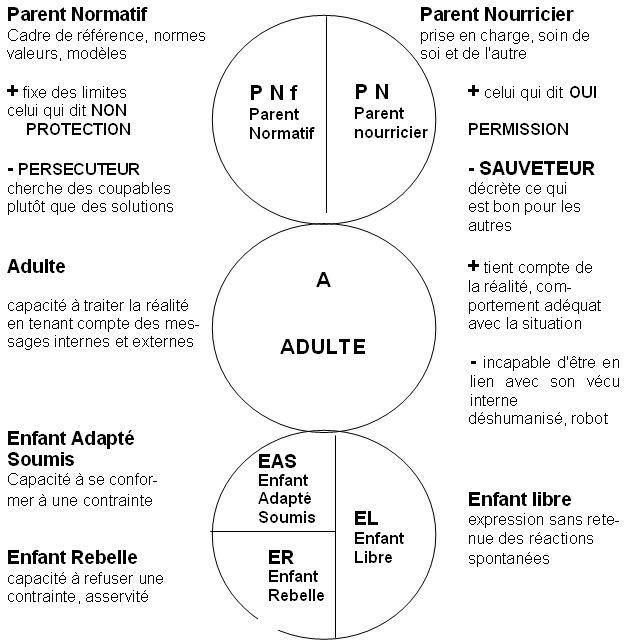 Quelle attitude face à un ado rebelle ? – Education relationnelle