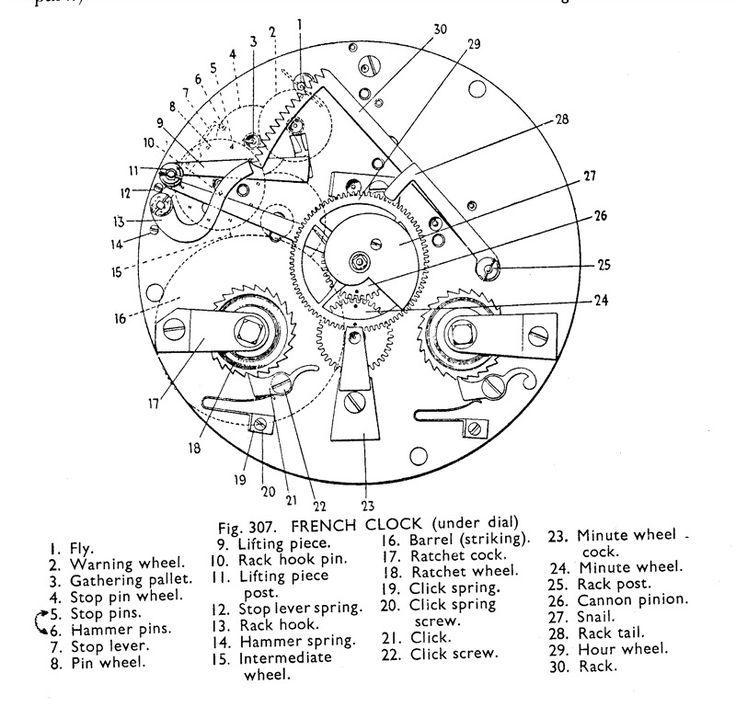 979b4adca4b85cf7ea6b753aa5246cfb clock repair clock parts 24 best 320 project 2 images on pinterest clock parts, clocks clock diagram at mifinder.co
