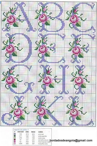 Cross stitch - alphabet pattern