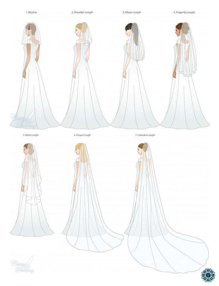 ベールでお悩みのプレ花嫁さんへ♡Aラインドレスに合わせたい、長さ別ベール特集*にて紹介している画像
