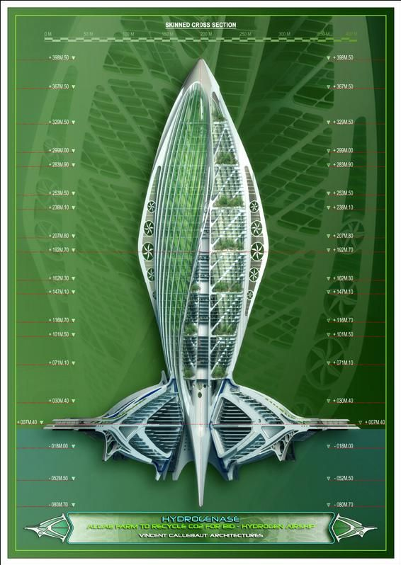 Hydrogenase algae farm to recycle co2 for biohydrogen airship by vicent callebaut south china sea