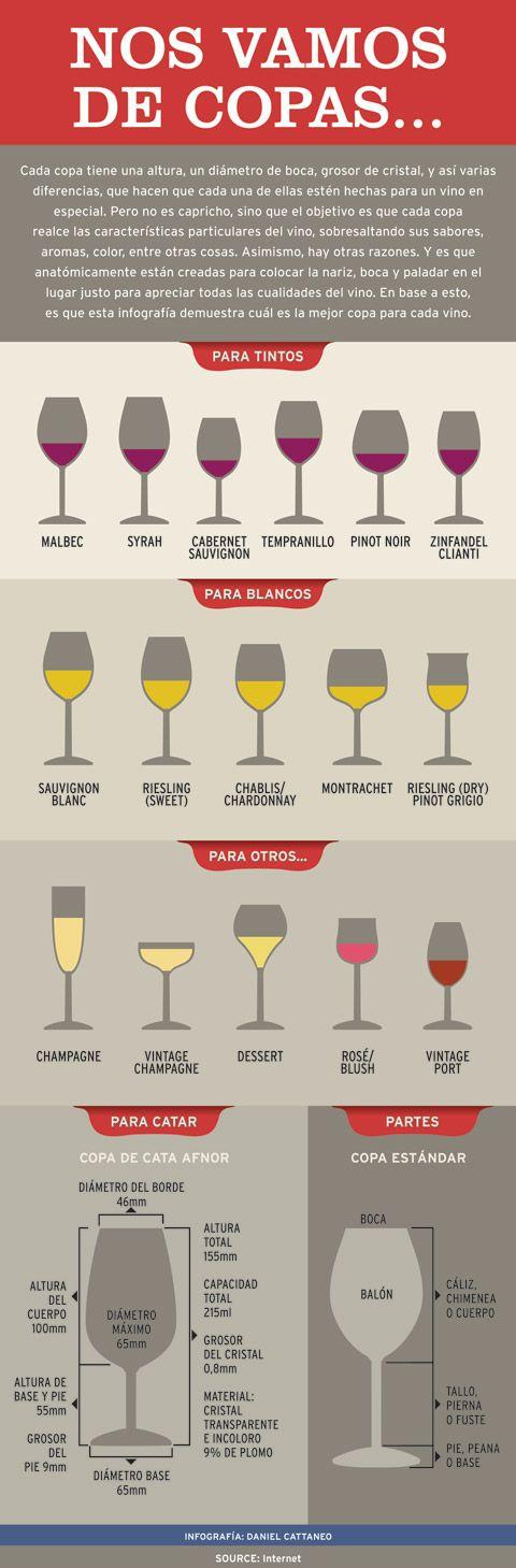 ¡Nos vamos de copas...! ¿Existe una copa para cada vino?