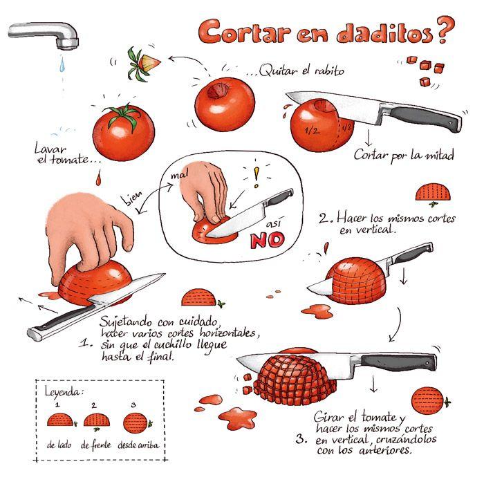Cómo cortar un tomate en dados de forma correcta #Infografia #Cocina #Trucos
