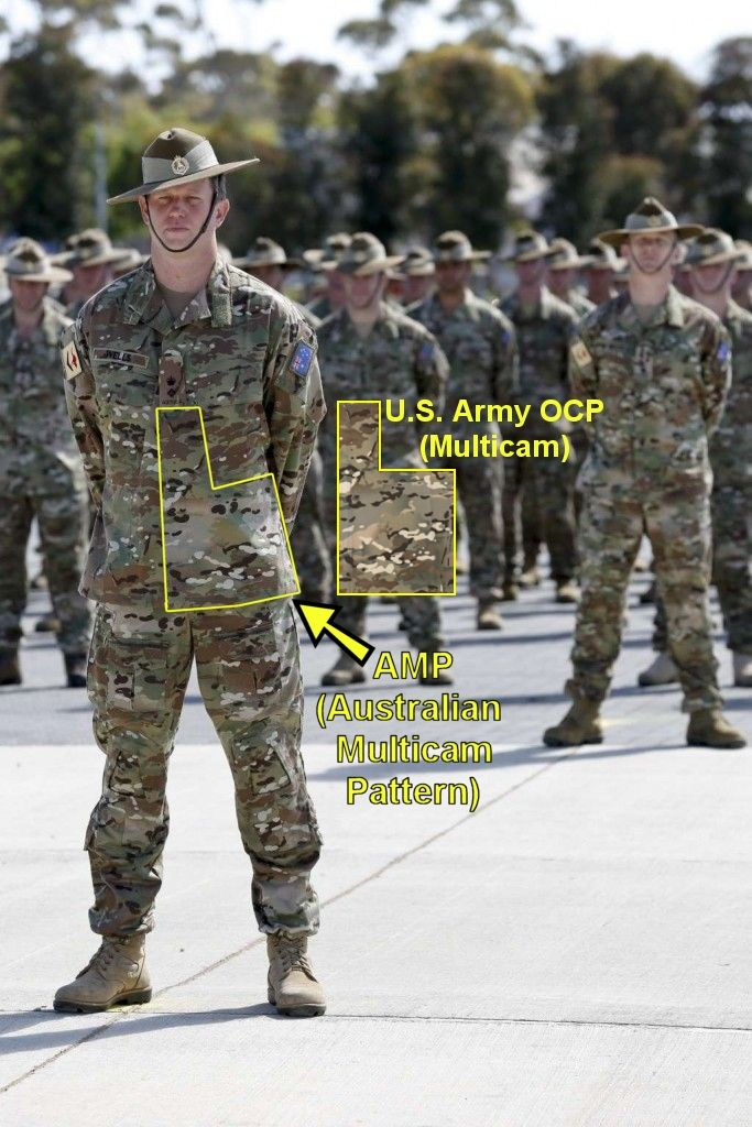 how to show respect in the army