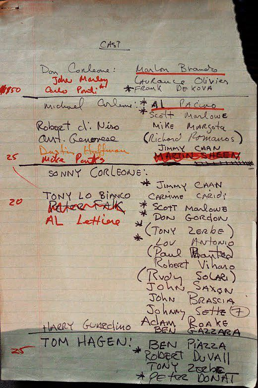 Francis Ford Coppola's potential cast list for The Godfather - Imgur