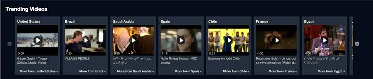 #NoTeRindasNunca Cómo hacer un video viral #tTT by Jesús González