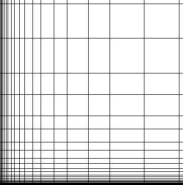 """Le Corbusier   Charles-Édouard Jeanneret-Gris (1887-1965)   Modulor Grid   """"The Modulor: A Harmonious Measure to the Human Scale Universally Applicable to Architecture and Mechanics""""   Faber and Faber (1st English Edition)   1954"""