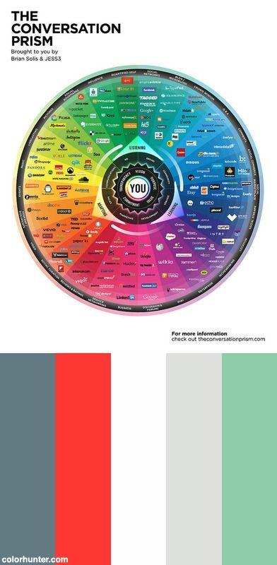 Conversation Prism 4 Color Scheme