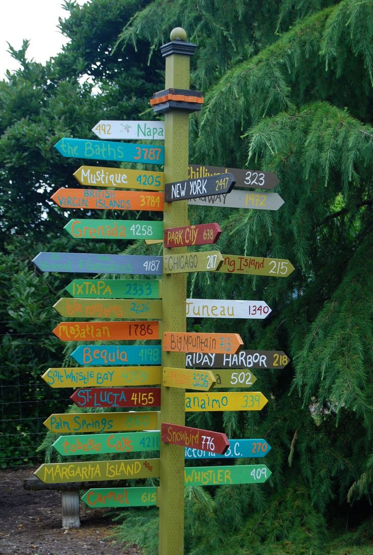 Directional sign to make of the places we lived and have been.