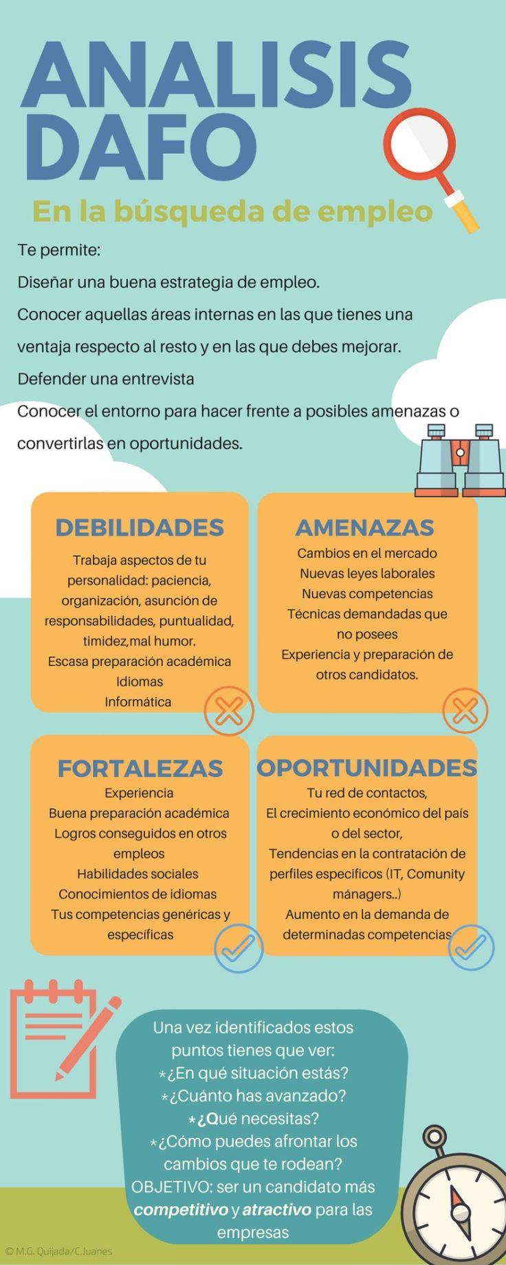 dafo-empleo-infografia.jpg (740×1850)