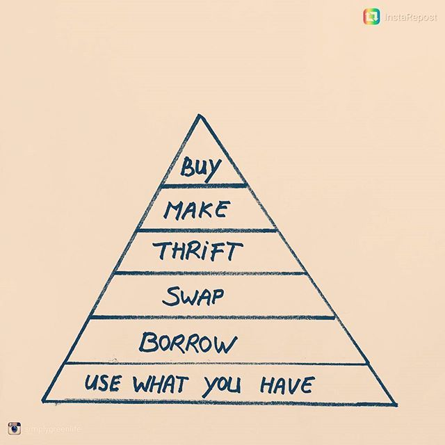 Should you buy it? #zerowaste #rewear #recycling #upcycle #nachhaltig