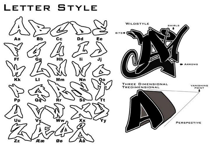 wildstyle graffiti alphabet | Letters in Graffiti Wildstyle: 3D ...