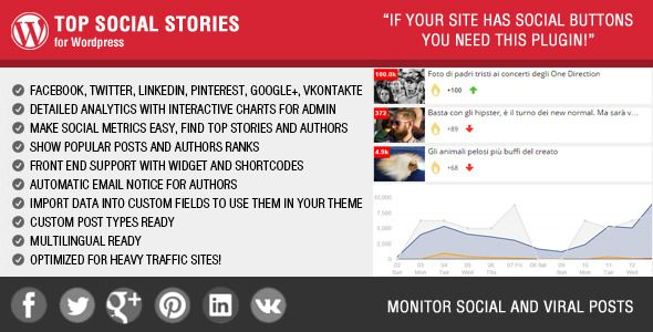 Top Social Stories Widget WordPress Plugin