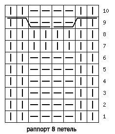 схема узора 396
