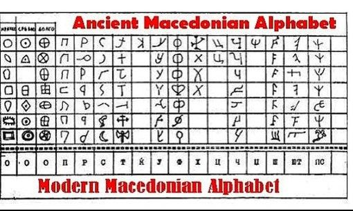 The Ancient Macedonian Language - ancient-macedonia! the truth about the land of kings!