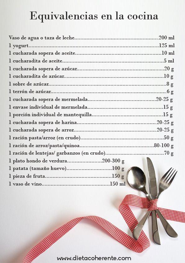 En esta infografía te dejamos la comparativa entre gramos y alimentos para que uses la porción correcta.