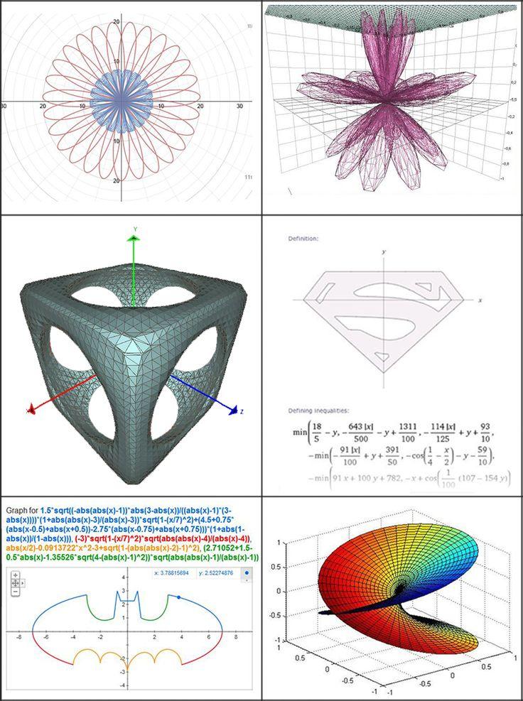 ¿Quien dijo que las matemáticas eran feas? No son obras de arte, pero aquí tenéis unos ejemplos de lo que podréis llegar a hacer con imaginación y dominio de las funciones matemáticas. #funcionesmatematicas #dibujosgeometricos #graficasmatematicas