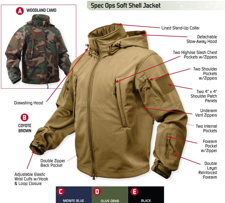 Everything you need to know about the Rothco Spec Ops Tactical SoftShell Jacket