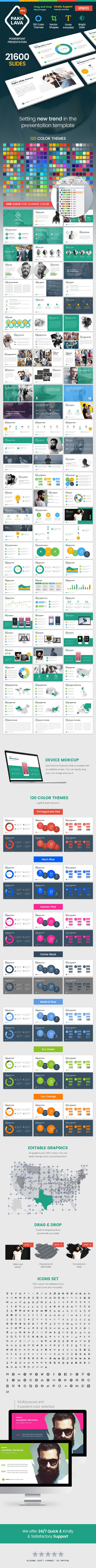 Pakhlava - Multipurpose PowerPoint Template