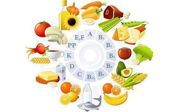 СИМПТОМЫ НЕХВАТКИ ВИТАМИНОВ http://pyhtaru.blogspot.com/2017/04/blog-post_26.html  Какие симптомы появляются при нехватке того или иного витамина?  Дефицит витамина А:  сухость, ломкость, истончение волос; ломкость ногтей; появление трещин на губах; поражение слизистых (трахеи, рта, ЖКТ); снижение зрения; сыпь, сухость и шелушение кожи.  Читайте еще: ==================================== КАК ПРАВИЛЬНО ПИТЬ МОЛОКО http://pyhtaru.blogspot.ru/2017/04/blog-post_52.html…