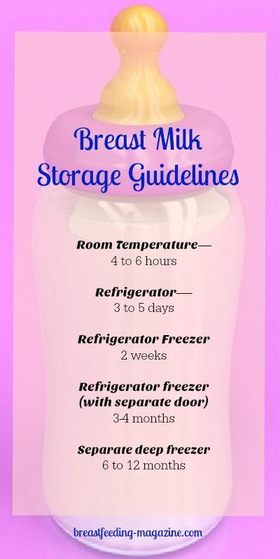 Make sure your milk stays safe and healthy! Breast Milk Storage Guidleines
