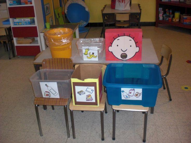 Visualiseren van het sorteren afval! Moet ik doen voor de papiermand en vuilbak!