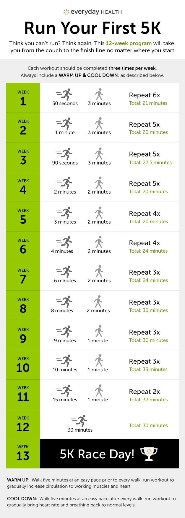 13-week training program for beginner runners who are ready for a 5K race! #NationalRunningDay
