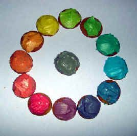 Color Wheel Project Mandala Insprired Color Wheel Hds