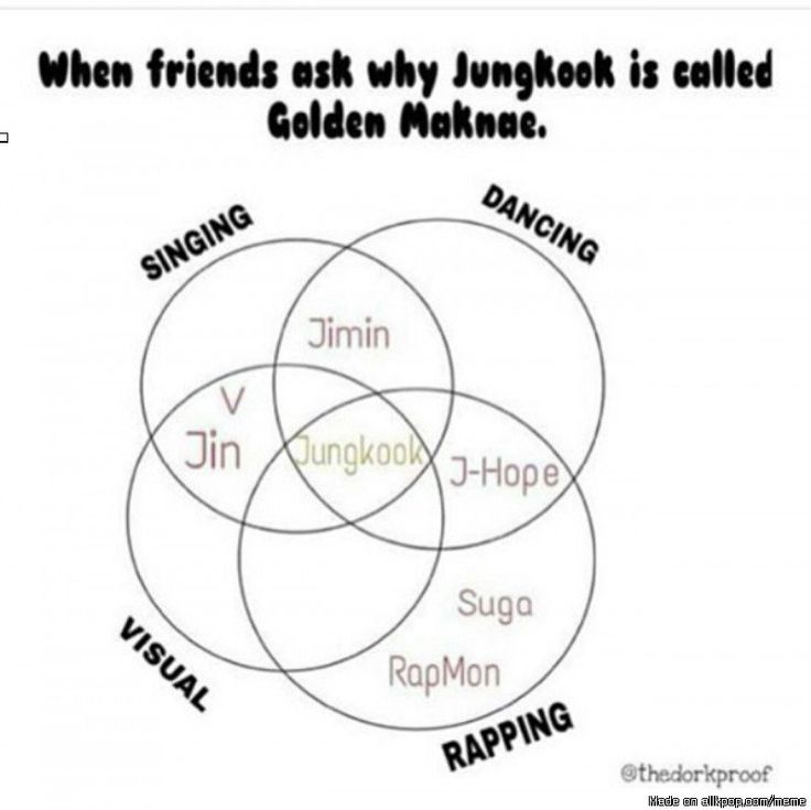 There is nothing Golden maknae can't do...Oh! there is one thing he can't do...Math! | Meme Center | allkpop