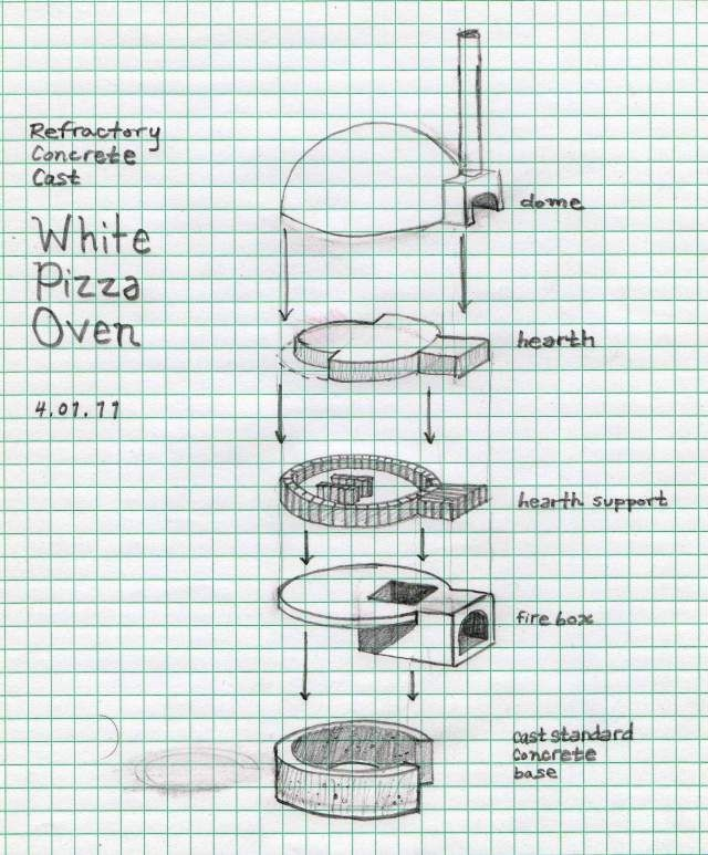 "Refractory Cast Mobile Pizza Truck Oven (""White Oven"" Design) - Forno Bravo Forum: The Wood-Fired Oven Community"