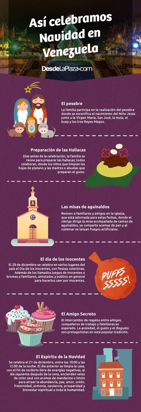 Costumbres navideñas venezolanas