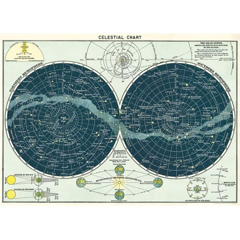 Celestial Chart Poster Wrap