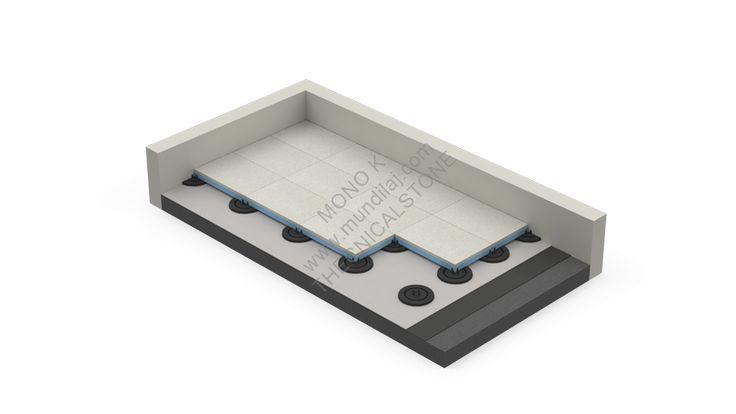 Cobertura Invertida | Placa Isotérmica Sobre Apoio Comprar em: www.pimacon.pt | telefone - 252 990 440 | Landim VNF | Portugal