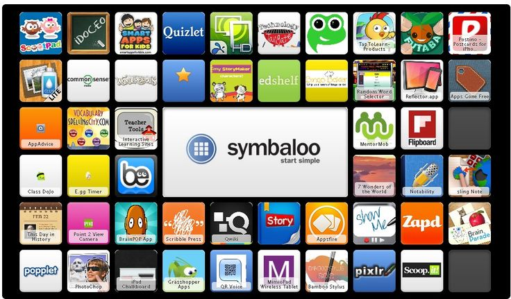 Digital Scoop Symbaloo page containing different tech tools and apps.  This one, too: http://www.symbaloo.com/mix/brainworks