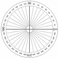 How to find the degree of an Angle and helpful info on Protractors Math Competency/Released STAAR Test Question 2013