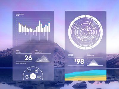 Data Visualization Exploration