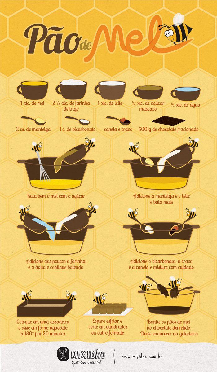 infografico_receita-ilustrada_pão-de-mel