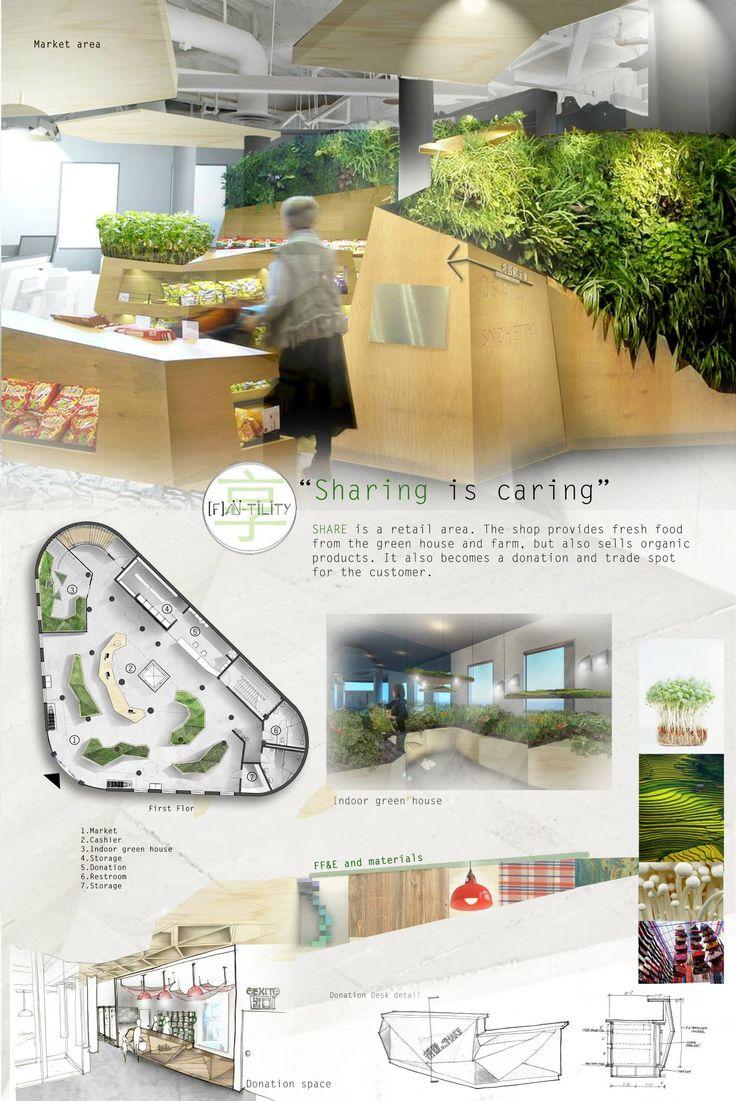 Kasey M. Tang Board 1 of 5, Capstone Project, BFA Interior Design SCAD Atlanta…
