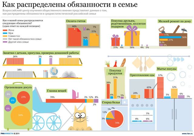 планирование дел в картинках для детей: 8 тыс изображений найдено в Яндекс.Картинках