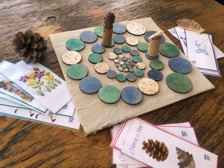 Juego de Mesa DIY ¿Tierra o mar? | Mamá y 1000 cosas más Coasters, Triangle, Games, Diy, Mesas, Earth, Bricolage, Coaster, Gaming