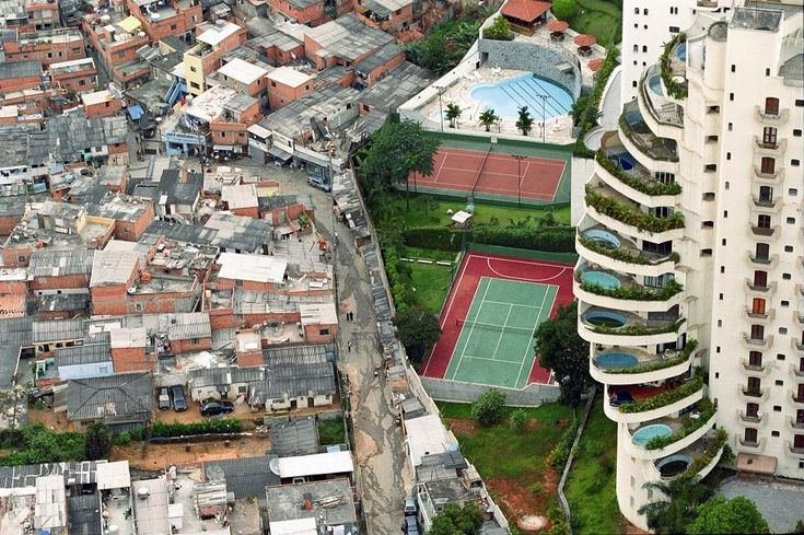 Gap between the rich and the poor in Brazil