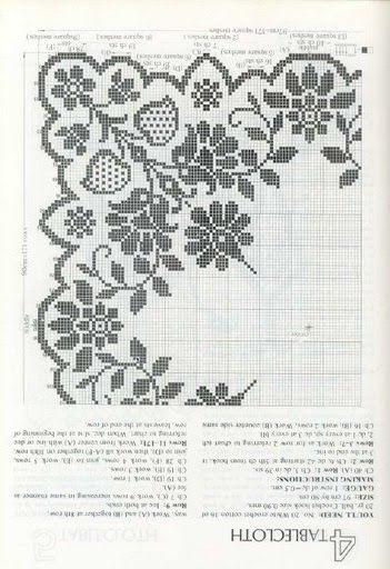 Corner patterns - Majida Awashreh - Picasa Web Albums
