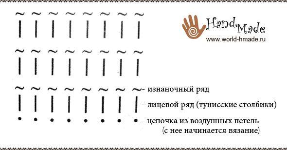 Условные обозначения в тунисском вязании. Обсуждение на LiveInternet - Российский Сервис Онлайн-Дневников