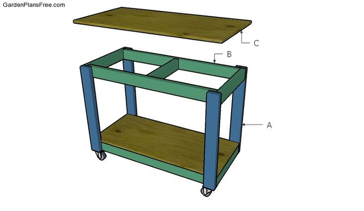 how to plan and build a workbench