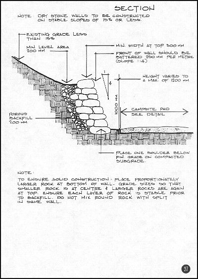 Stone Wall Details : Best retaining walls images on pinterest gabion wall