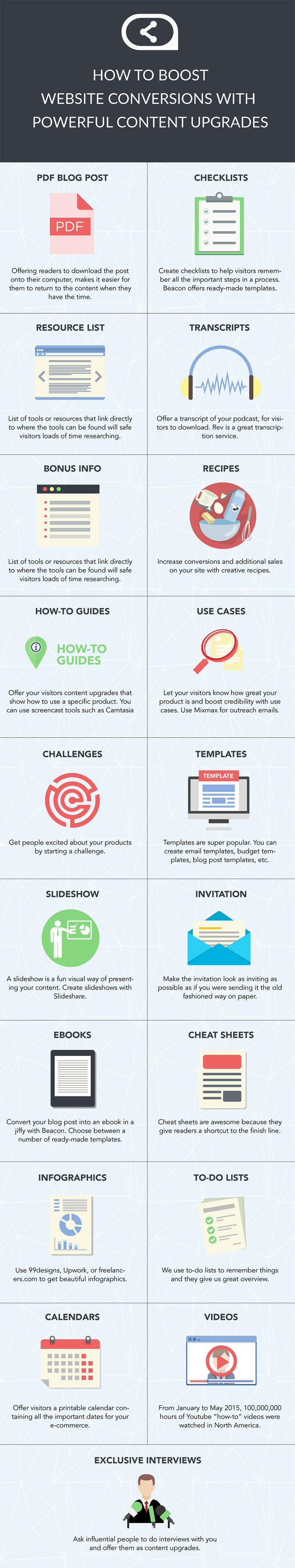We've talked before, here at The Savvy Solopreneur, about how to build your email list …