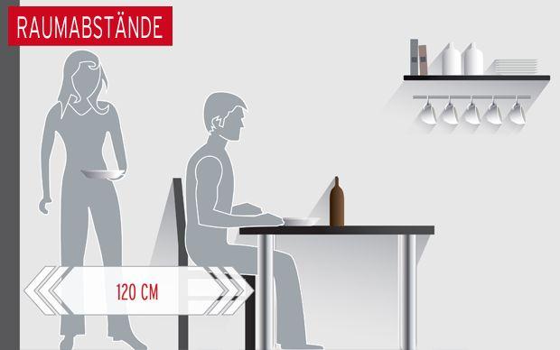 Erfahren Sie, welche Maße und Abstände bei der Küchenplanung wichtig sind. Von der richtigen Arbeitshöhe in der Küche bis zu optimalen Arbeistwegen