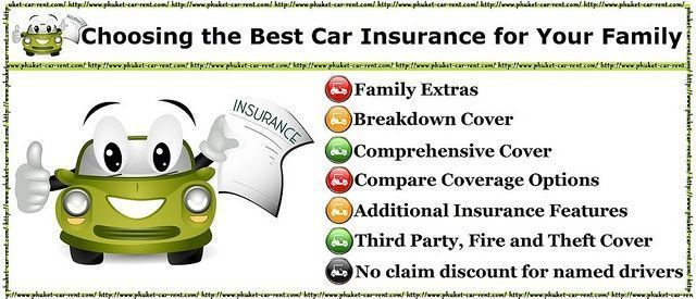 Newest Free Of Charge Selection Of The Best Car Insurance Insurance Selection Popular In 2020 Car Insurance Best Car Insurance Car Insurance Tips