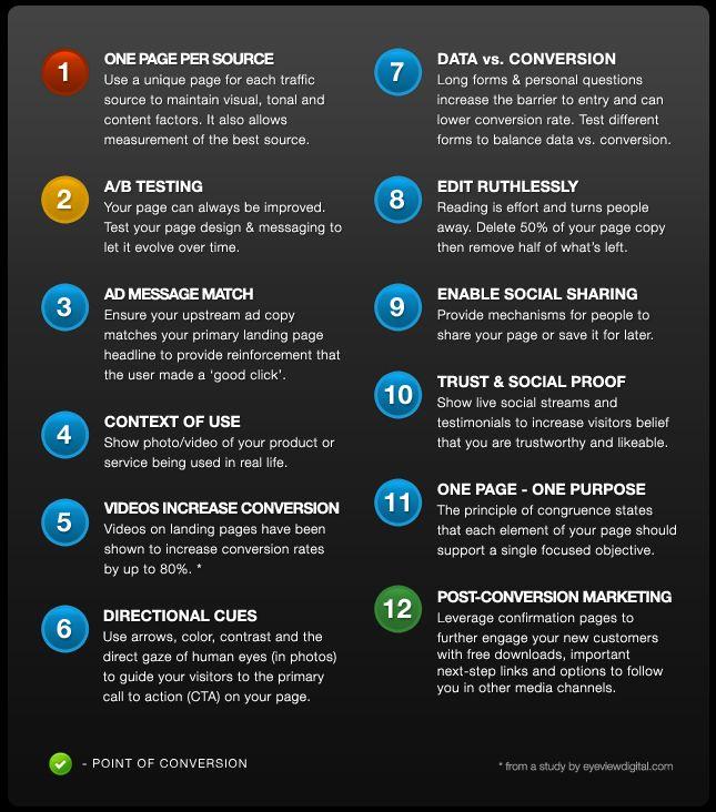 Google optimisation - 12 Steps to a Better Landing Page